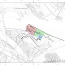 Sketch port development